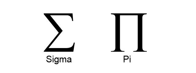 Pi Notation (ProductNotation)