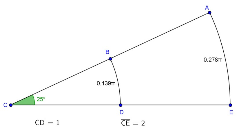 Angle-ArcLength